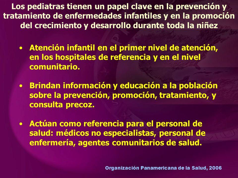 Organización Panamericana de la Salud, 2006 Los pediatras tienen un papel clave en la prevención y tratamiento de enfermedades infantiles y en la promoción del crecimiento y desarrollo durante toda la niñez Atención infantil en el primer nivel de atención, en los hospitales de referencia y en el nivel comunitario.