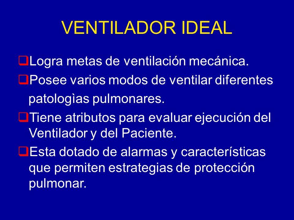 VENTILADOR IDEAL Logra metas de ventilación mecánica. Posee varios modos de ventilar diferentes patologìas pulmonares. Tiene atributos para evaluar ej