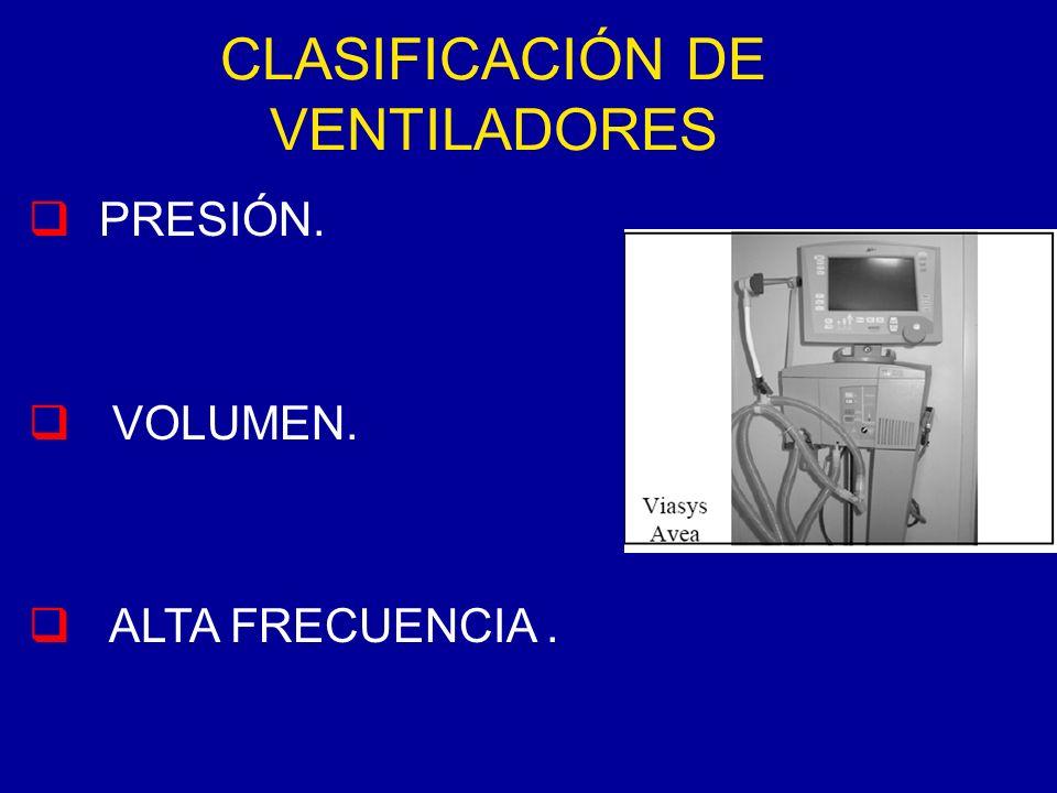 CLASIFICACIÓN DE VENTILADORES PRESIÓN. VOLUMEN. ALTA FRECUENCIA.