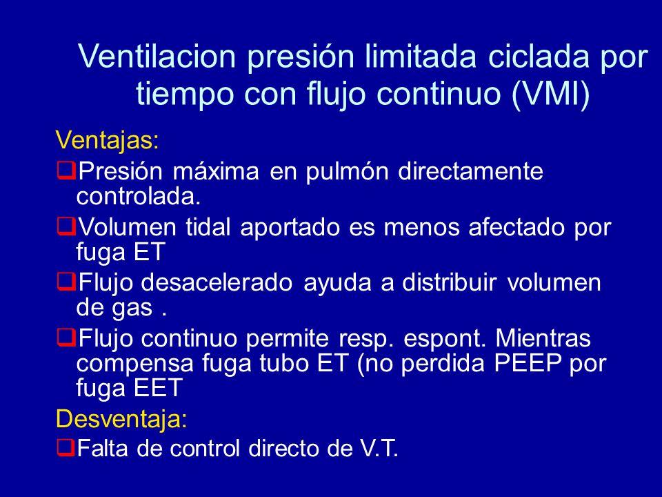 Ventilacion presión limitada ciclada por tiempo con flujo continuo (VMI) Ventajas: Presión máxima en pulmón directamente controlada. Volumen tidal apo