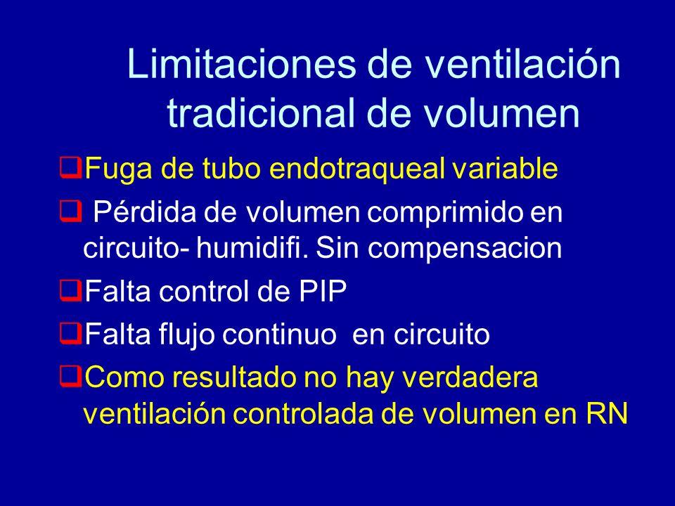 Limitaciones de ventilación tradicional de volumen Fuga de tubo endotraqueal variable Pérdida de volumen comprimido en circuito- humidifi. Sin compens