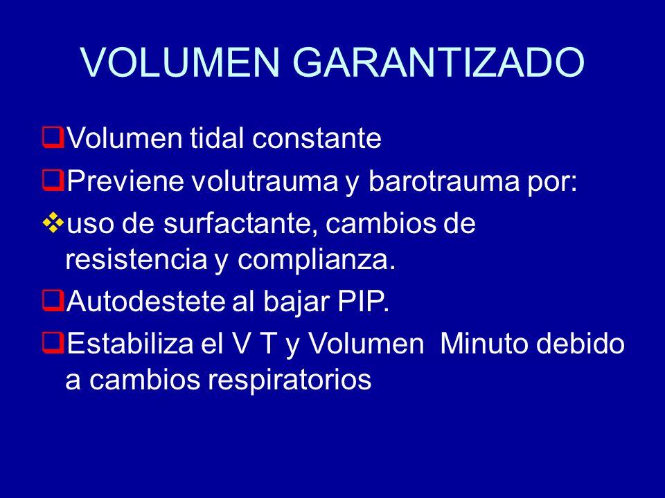 VOLUMEN GARANTIZADO Volumen tidal constante Previene volutrauma y barotrauma por: uso de surfactante, cambios de resistencia y complianza. Autodestete