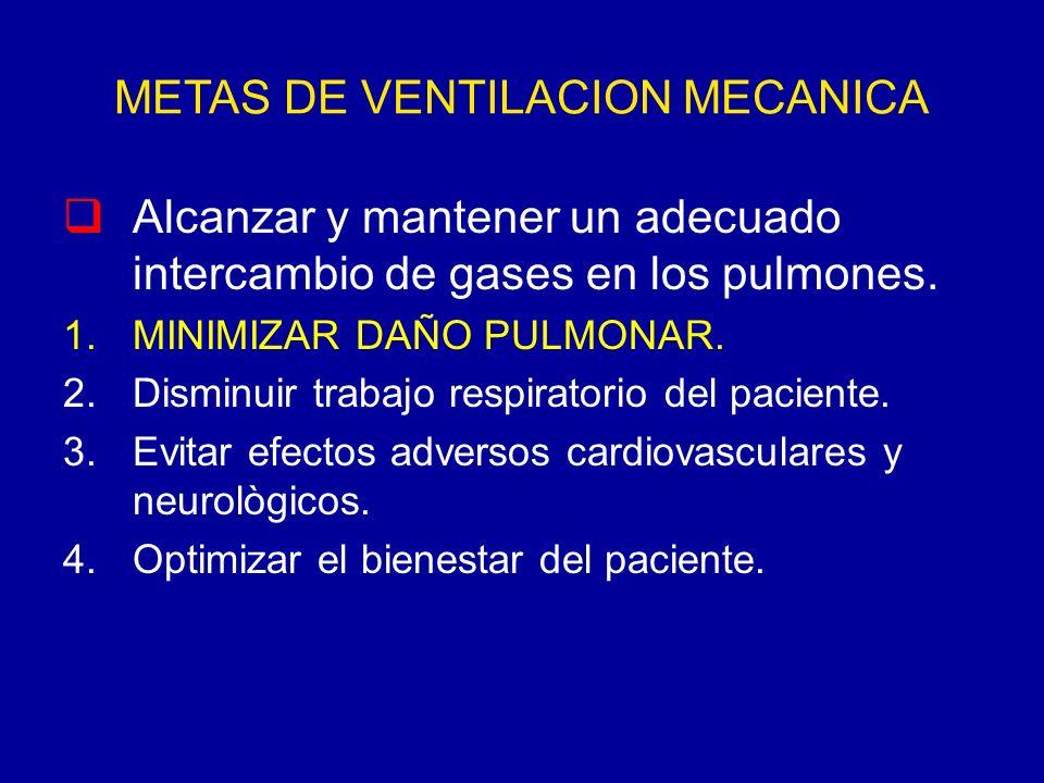 METAS DE VENTILACION MECANICA Alcanzar y mantener un adecuado intercambio de gases en los pulmones. 1.MINIMIZAR DAÑO PULMONAR. 2.Disminuir trabajo res