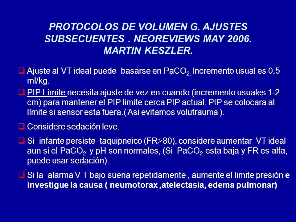 Ajuste al VT ideal puede basarse en PaCO 2. Incremento usual es 0.5 ml/kg. PIP Límite necesita ajuste de vez en cuando (incremento usuales 1-2 cm) par