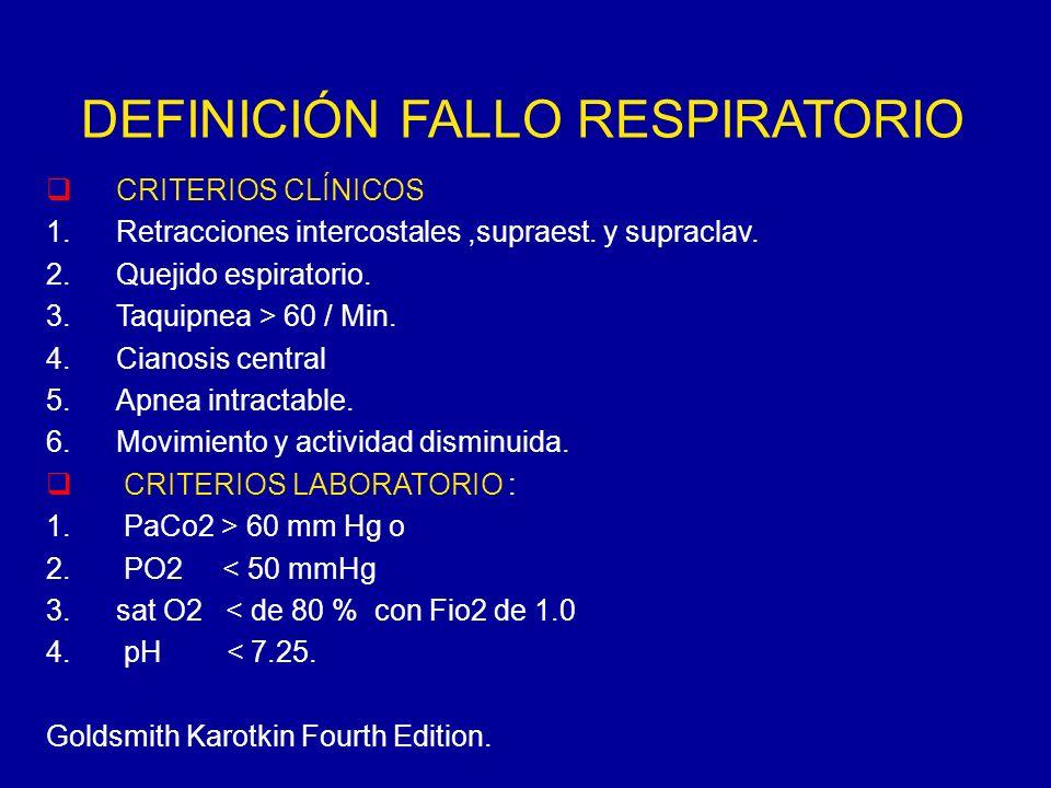 DEFINICIÓN FALLO RESPIRATORIO CRITERIOS CLÍNICOS 1.Retracciones intercostales,supraest. y supraclav. 2.Quejido espiratorio. 3.Taquipnea > 60 / Min. 4.