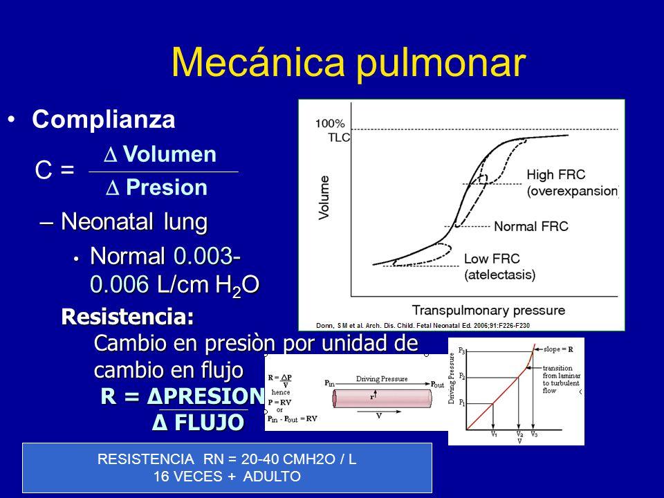 Mecanica pulmonar Constante de tiempo –El tiempo que se toma un cambio en las vias aerea equilibrarse dentro pulmon.