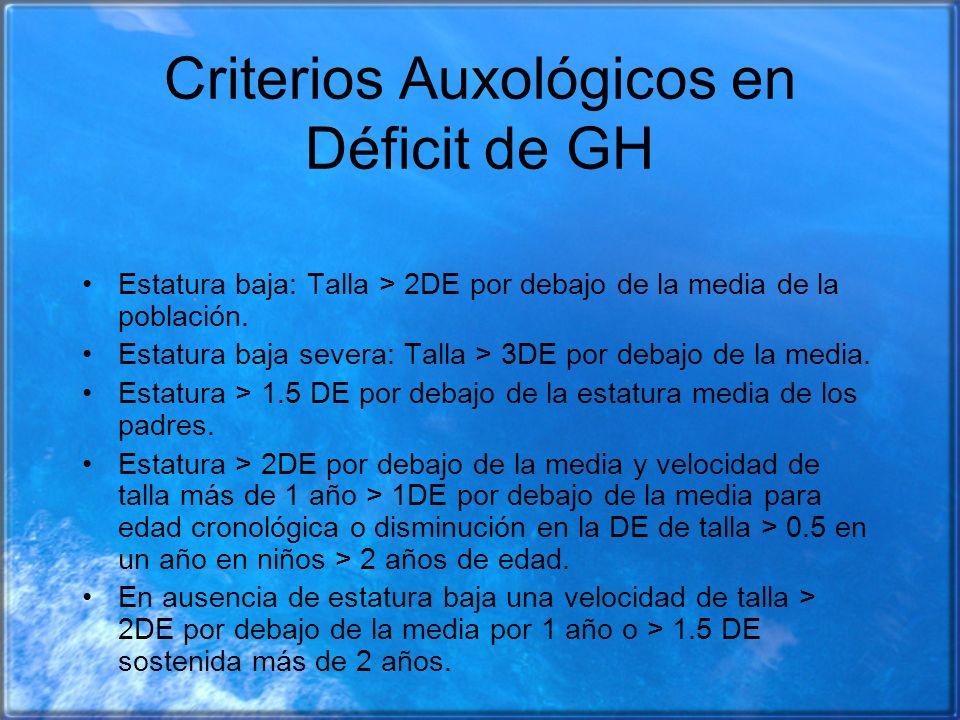 Criterios Auxológicos en Déficit de GH Estatura baja: Talla > 2DE por debajo de la media de la población. Estatura baja severa: Talla > 3DE por debajo