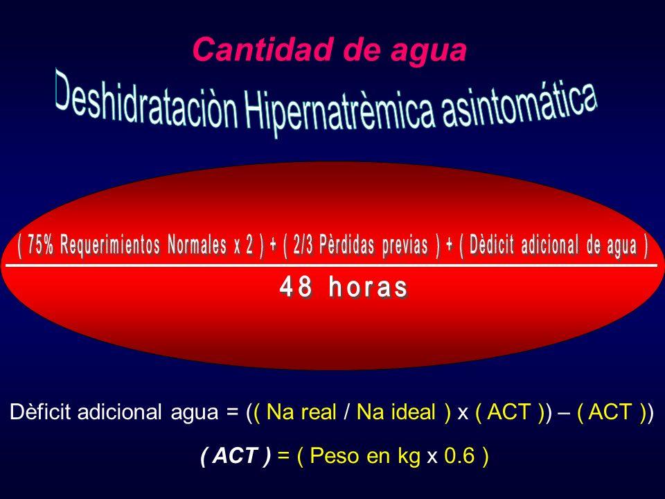 Cantidad de agua Dèficit adicional agua = (( Na real / Na ideal ) x ( ACT )) – ( ACT )) ( ACT ) = ( Peso en kg x 0.6 )