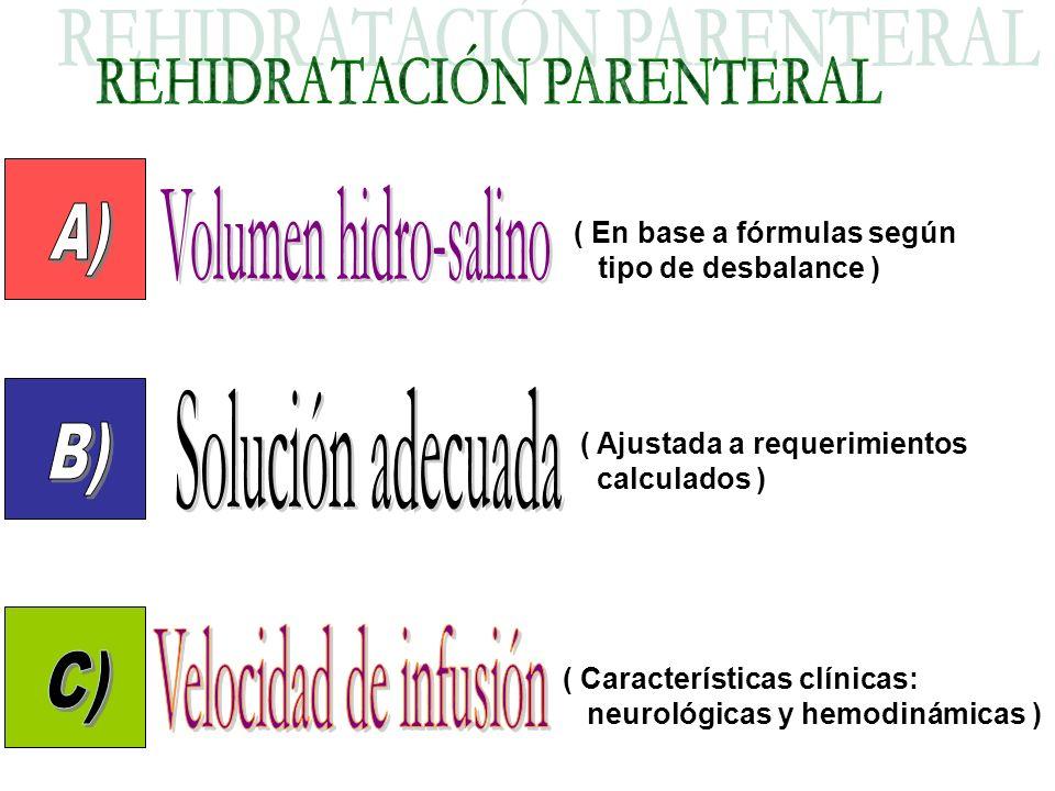 ( En base a fórmulas según tipo de desbalance ) ( Ajustada a requerimientos calculados ) ( Características clínicas: neurológicas y hemodinámicas )