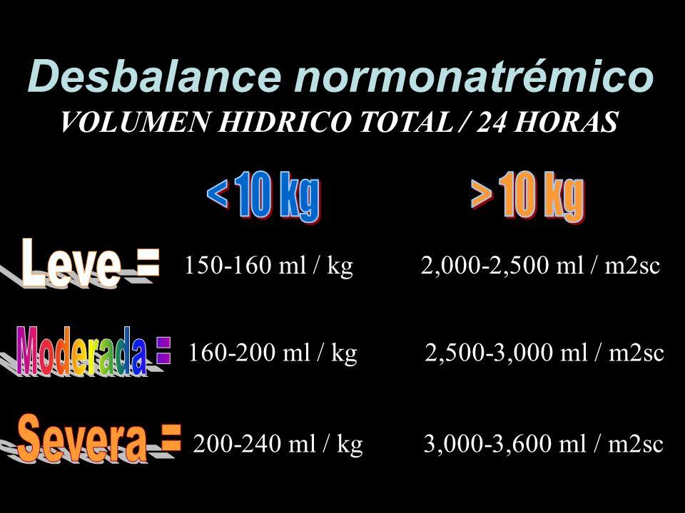VOLUMEN HIDRICO TOTAL / 24 HORAS 150-160 ml / kg 2,000-2,500 ml / m2sc 160-200 ml / kg 2,500-3,000 ml / m2sc 200-240 ml / kg 3,000-3,600 ml / m2sc Des