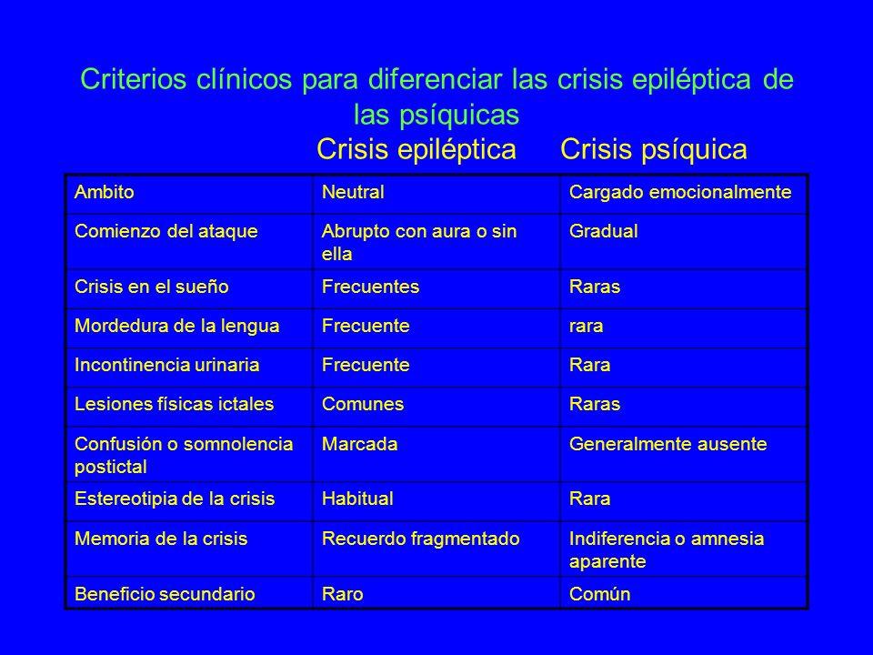 Criterios clínicos para diferenciar las crisis epiléptica de las psíquicas Crisis epiléptica Crisis psíquica AmbitoNeutralCargado emocionalmente Comie