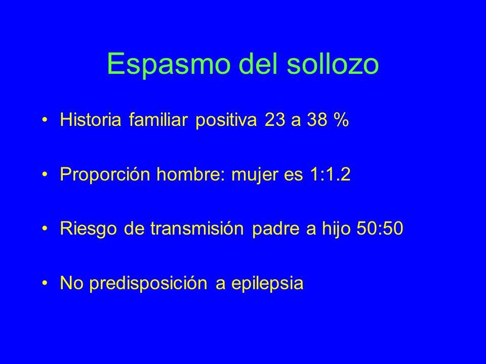 Espasmo del sollozo Historia familiar positiva 23 a 38 % Proporción hombre: mujer es 1:1.2 Riesgo de transmisión padre a hijo 50:50 No predisposición