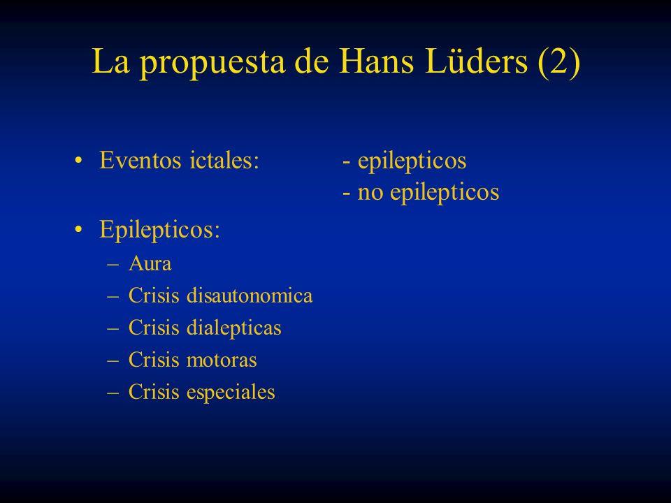 La propuesta de Hans Lüders (2) Eventos ictales:- epilepticos - no epilepticos Epilepticos: –Aura –Crisis disautonomica –Crisis dialepticas –Crisis mo
