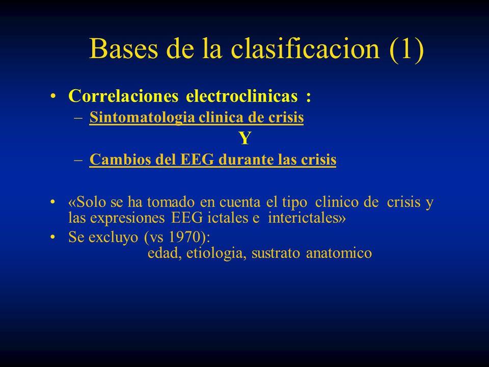 Bases de la clasificacion (1) Correlaciones electroclinicas : –Sintomatologia clinica de crisis Y –Cambios del EEG durante las crisis «Solo se ha toma