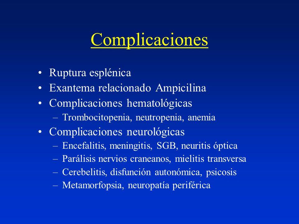 Complicaciones Ruptura esplénica Exantema relacionado Ampicilina Complicaciones hematológicas –Trombocitopenia, neutropenia, anemia Complicaciones neu