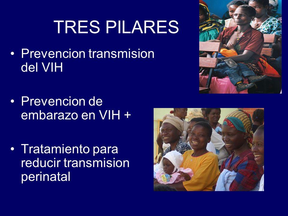 TRES PILARES Prevencion transmision del VIH Prevencion de embarazo en VIH + Tratamiento para reducir transmision perinatal