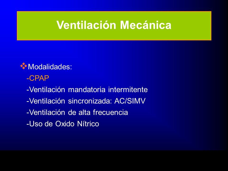 Ventilación Mecánica Modalidades: -CPAP -Ventilación mandatoria intermitente -Ventilación sincronizada: AC/SIMV -Ventilación de alta frecuencia -Uso d
