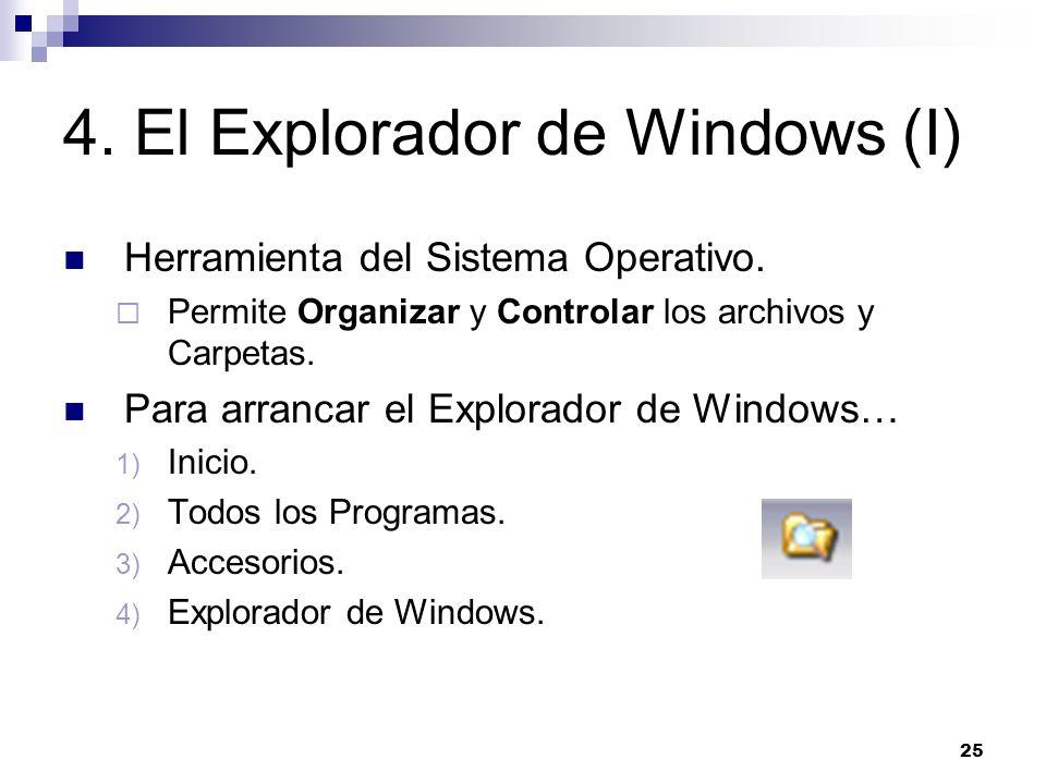 25 4. El Explorador de Windows (I) Herramienta del Sistema Operativo. Permite Organizar y Controlar los archivos y Carpetas. Para arrancar el Explorad