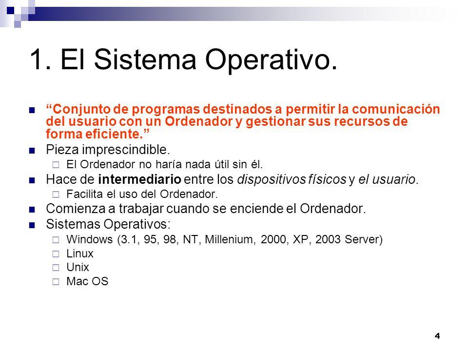 4 1. El Sistema Operativo. Conjunto de programas destinados a permitir la comunicación del usuario con un Ordenador y gestionar sus recursos de forma