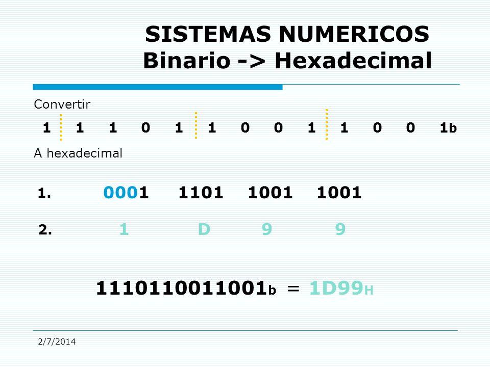 2/7/2014 Convertir 1 1 1 0 1 1 0 0 1 1 0 0 1 b A hexadecimal 1.