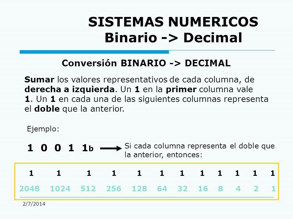 2/7/2014 SISTEMAS NUMERICOS Binario -> Decimal Conversión BINARIO -> DECIMAL Sumar los valores representativos de cada columna, de derecha a izquierda.