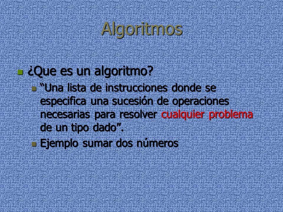 Algoritmos ¿Que es un algoritmo. ¿Que es un algoritmo.