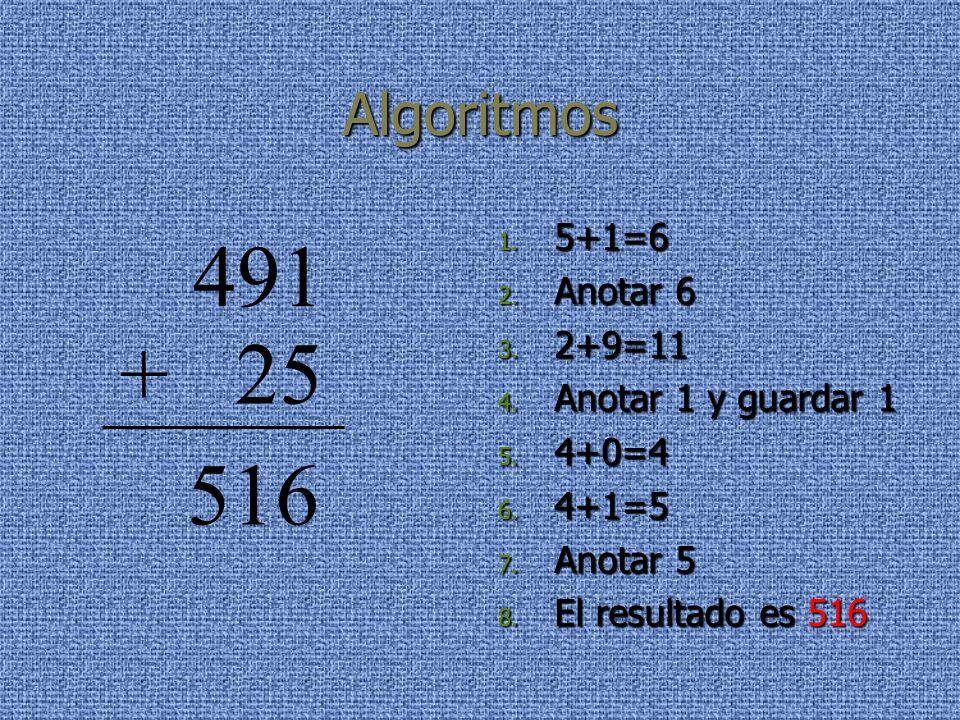 Algoritmos 1. 5+1=6 2. Anotar 6 3. 2+9=11 4. Anotar 1 y guardar 1 5. 4+0=4 6. 4+1=5 7. Anotar 5 8. El resultado es 516 491 + 25 516