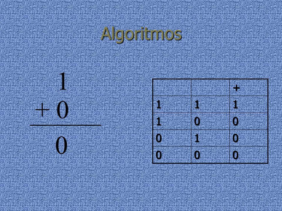 Algoritmos 1 + 0 0 + 111 100 010 000
