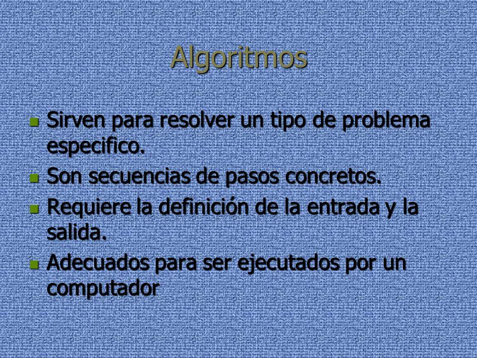 Algoritmos Sirven para resolver un tipo de problema especifico.