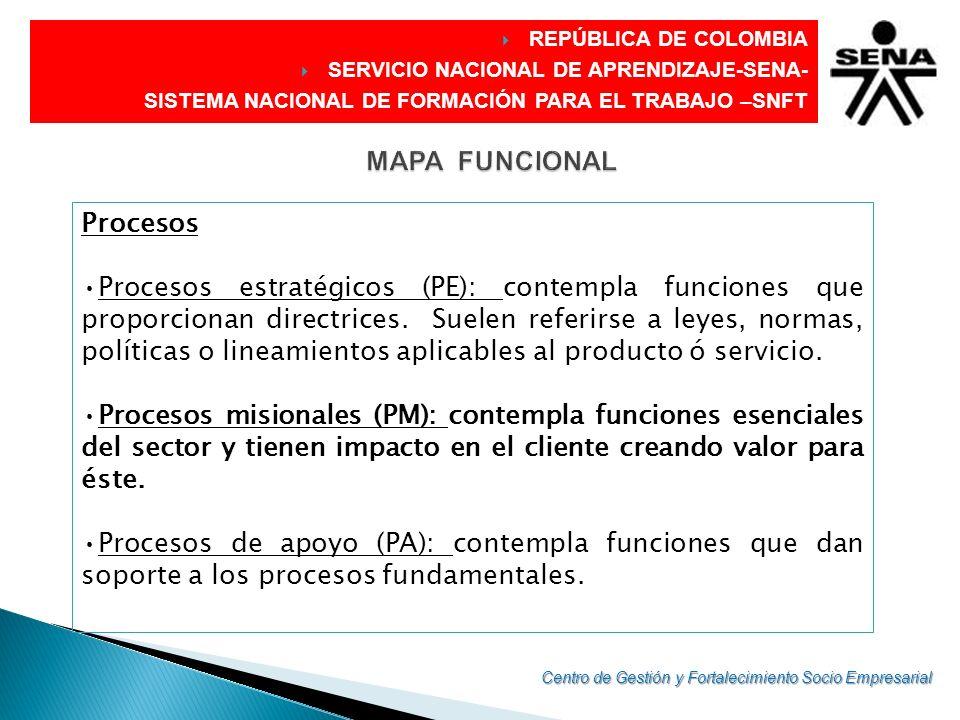 DIRECCIÓN GENERAL REPÚBLICA DE COLOMBIA SERVICIO NACIONAL DE APRENDIZAJE-SENA- SISTEMA NACIONAL DE FORMACIÓN PARA EL TRABAJO –SNFT Procesos Procesos e