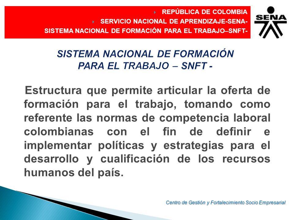 EL PROCESO DE CERTIFICACIÓN DE LA COMPETENCIA LABORAL SE PROPONE: Corroborar la competencia en el desempeño laboral (Evaluar) Reconocer por escrito la calidad del desempeño (Certificar) REPÚBLICA DE COLOMBIA SISTEMA NACIONAL DE FORMACIÓN PARA EL TRABAJO -SNFT Colombia Certifica