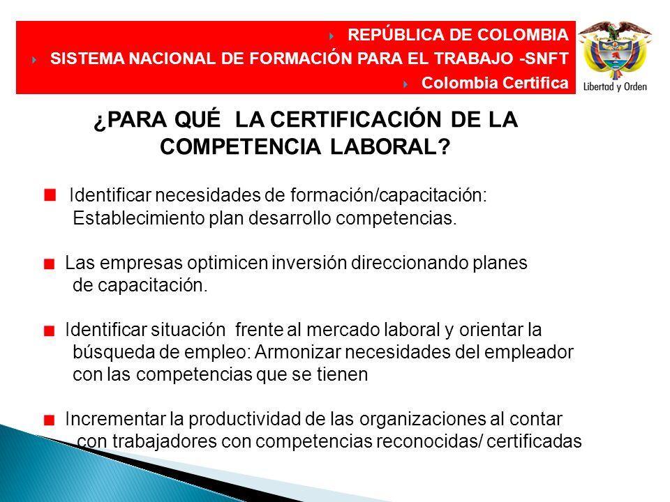 DIRECCIÓN GENERAL Identificar necesidades de formación/capacitación: Establecimiento plan desarrollo competencias. Las empresas optimicen inversión di