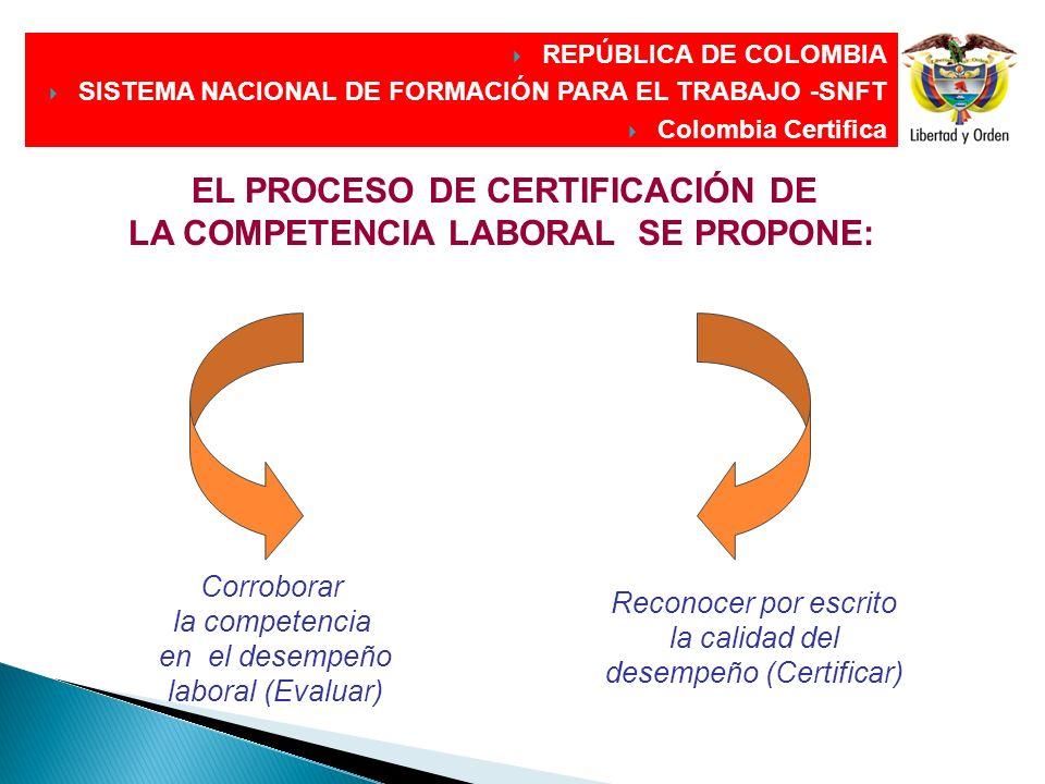 EL PROCESO DE CERTIFICACIÓN DE LA COMPETENCIA LABORAL SE PROPONE: Corroborar la competencia en el desempeño laboral (Evaluar) Reconocer por escrito la