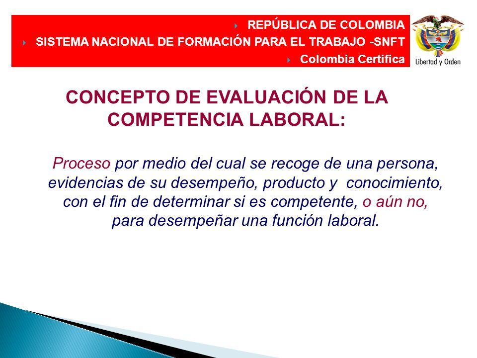 DIRECCIÓN GENERAL CONCEPTO DE EVALUACIÓN DE LA COMPETENCIA LABORAL: Proceso por medio del cual se recoge de una persona, evidencias de su desempeño, p