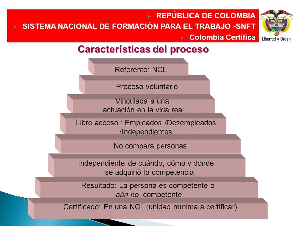DIRECCIÓN GENERAL Características del proceso Resultado: La persona es competente o aún no competente No compara personas Libre acceso : Empleados /De