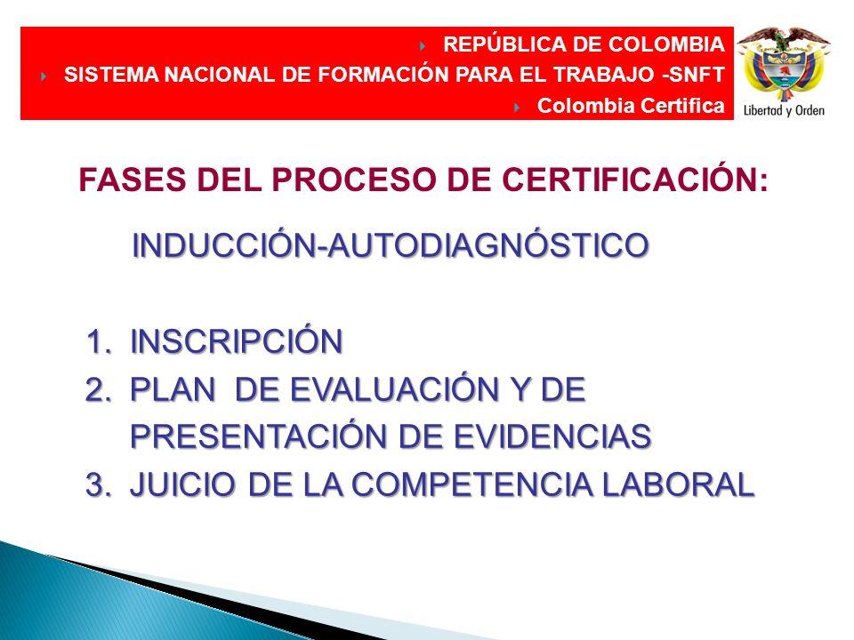 DIRECCIÓN GENERAL DIRECCIÓN GENERAL FASES DEL PROCESO DE CERTIFICACIÓN: INDUCCIÓN-AUTODIAGNÓSTICO INDUCCIÓN-AUTODIAGNÓSTICO 1.INSCRIPCIÓN 2.PLAN DE EV