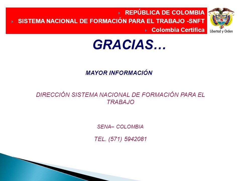 DIRECCIÓN GENERAL DIRECCIÓN GENERAL GRACIAS… MAYOR INFORMACIÓN DIRECCIÓN SISTEMA NACIONAL DE FORMACIÓN PARA EL TRABAJO SENA– COLOMBIA TEL. (571) 59420