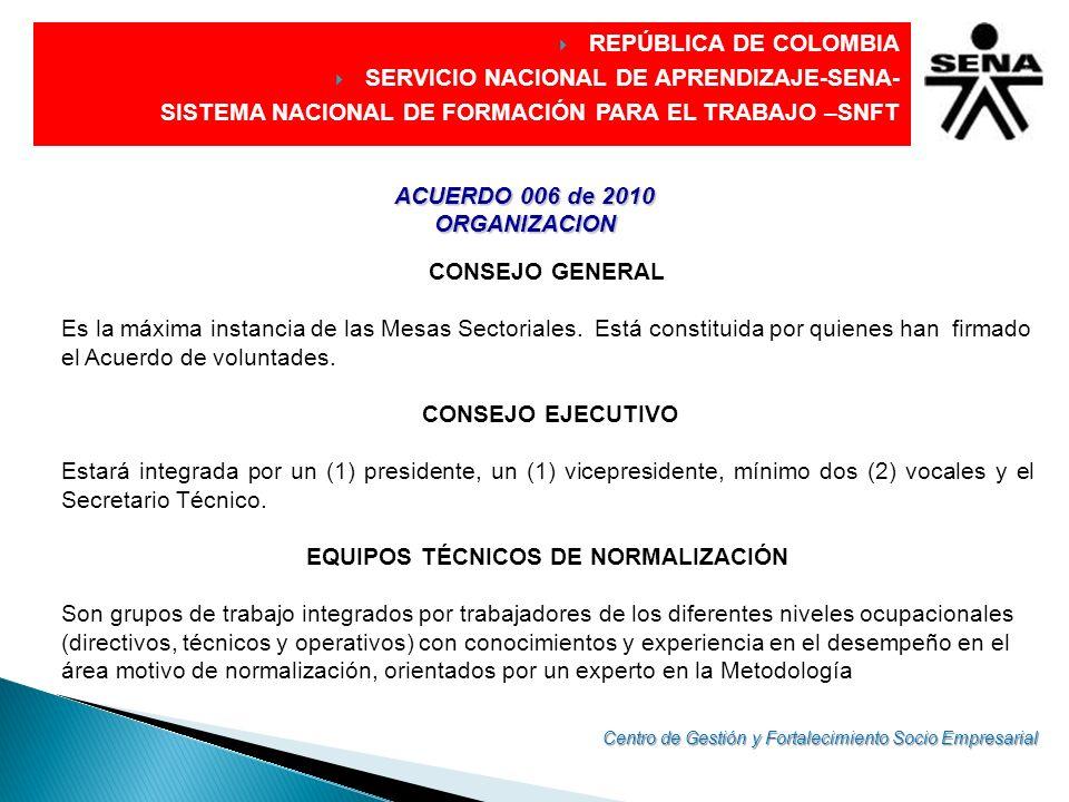DIRECCIÓN GENERAL TOTAL MESAS SECTORIALES TOTAL CARACTERIZACIONES TOTAL NORMAS ELABORADAS TOTAL TITULACIONES 70 2312 654 REPÚBLICA DE COLOMBIA SERVICIO NACIONAL DE APRENDIZAJE-SENA- SISTEMA NACIONAL DE FORMACIÓN PARA EL TRABAJO –SNFT Centro de Gestión y Fortalecimiento Socio Empresarial