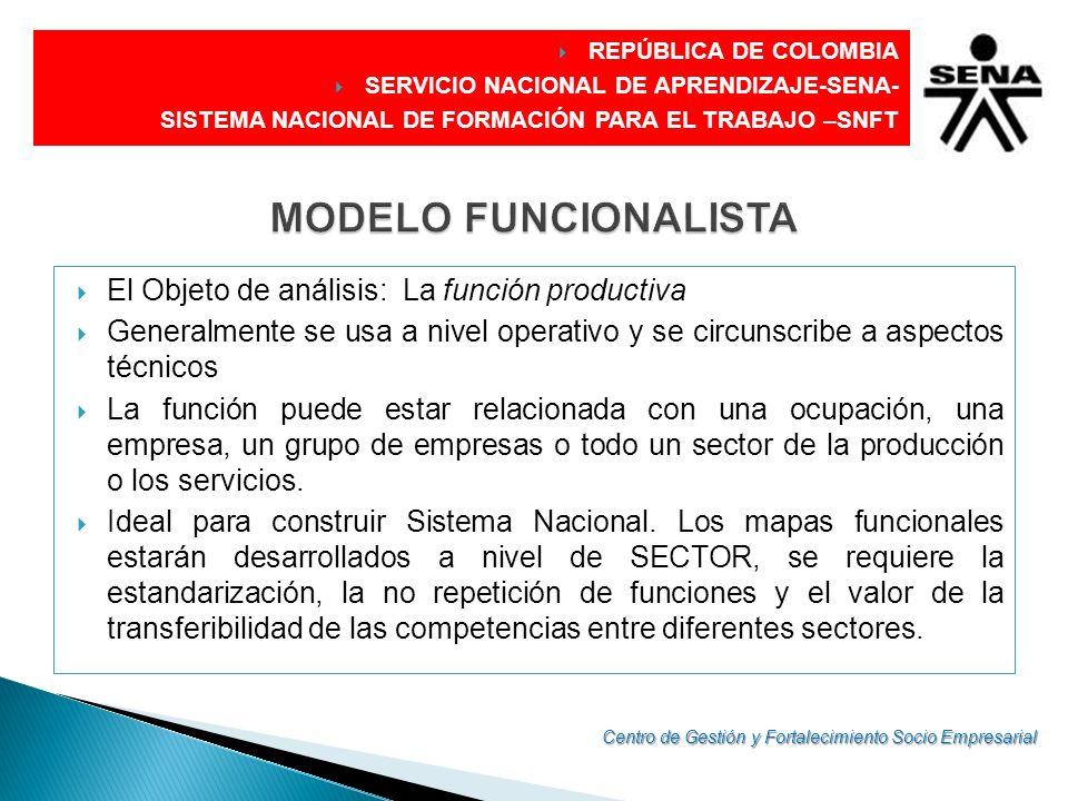 DIRECCIÓN GENERAL REPÚBLICA DE COLOMBIA SERVICIO NACIONAL DE APRENDIZAJE-SENA- SISTEMA NACIONAL DE FORMACIÓN PARA EL TRABAJO –SNFT El Objeto de anális