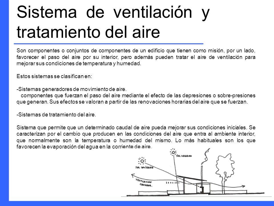 Sistema de ventilación y tratamiento del aire Son componentes o conjuntos de componentes de un edificio que tienen como misión, por un lado, favorecer