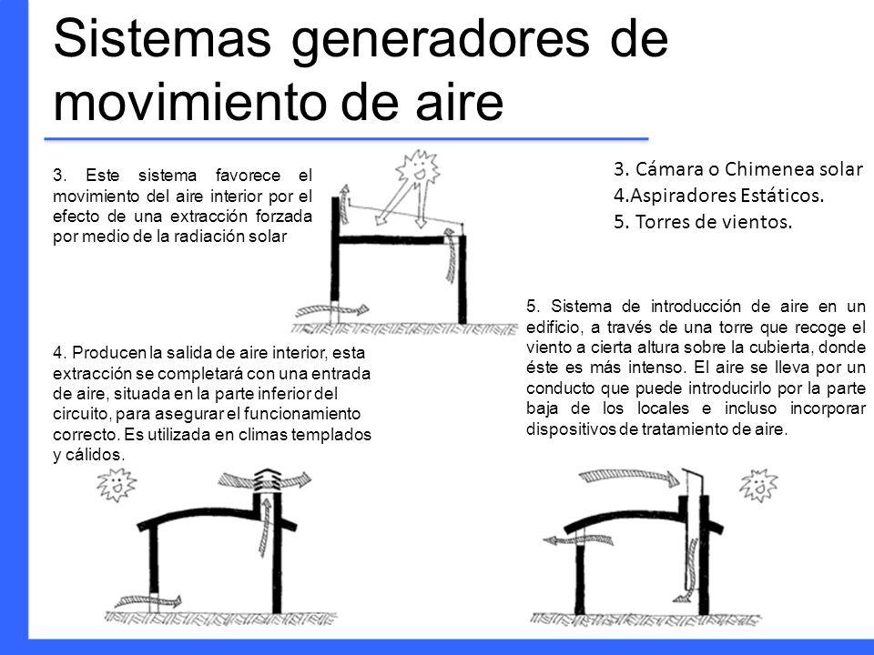 Sistemas generadores de movimiento de aire 3. Este sistema favorece el movimiento del aire interior por el efecto de una extracción forzada por medio