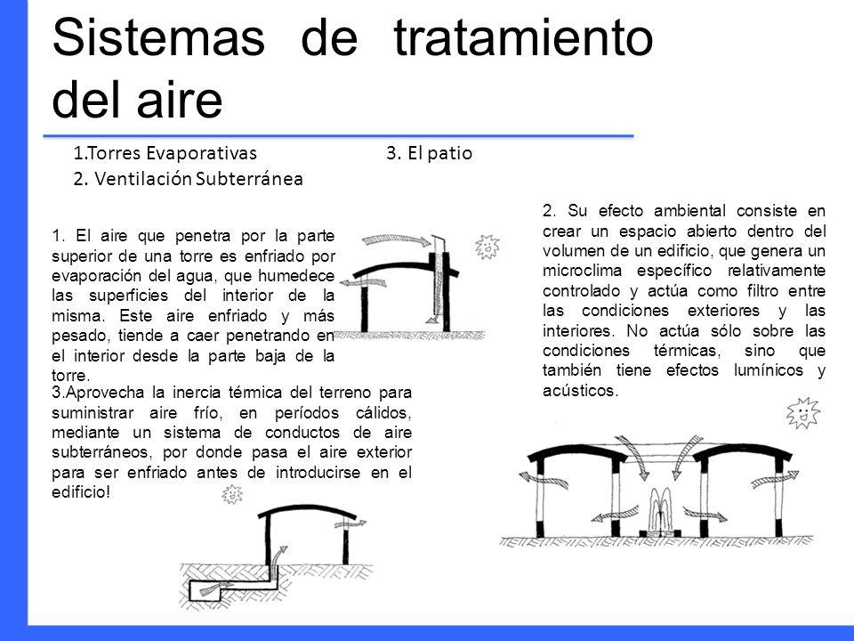 Sistemas de tratamiento del aire 1. El aire que penetra por la parte superior de una torre es enfriado por evaporación del agua, que humedece las supe