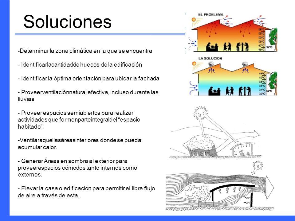 Soluciones -Determinar la zona climática en la que se encuentra - Identificarlacantidadde huecos de la edificación - Identificar la óptima orientación