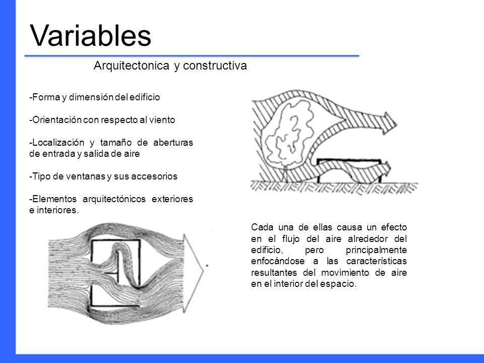 Variables Arquitectonica y constructiva -Forma y dimensión del edificio -Orientación con respecto al viento -Localización y tamaño de aberturas de ent