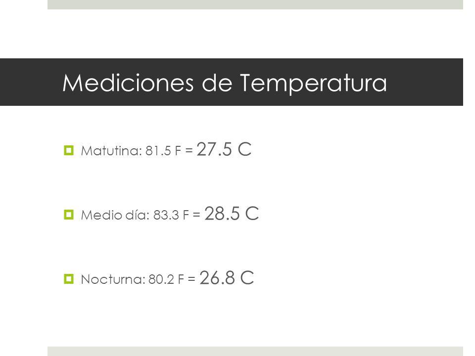Mediciones de Temperatura Matutina: 81.5 F = 27.5 C Medio día: 83.3 F = 28.5 C Nocturna: 80.2 F = 26.8 C