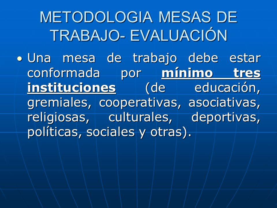 METODOLOGIA MESAS DE TRABAJO- EVALUACIÓN Una mesa de trabajo debe estar conformada por mínimo tres instituciones (de educación, gremiales, cooperativa