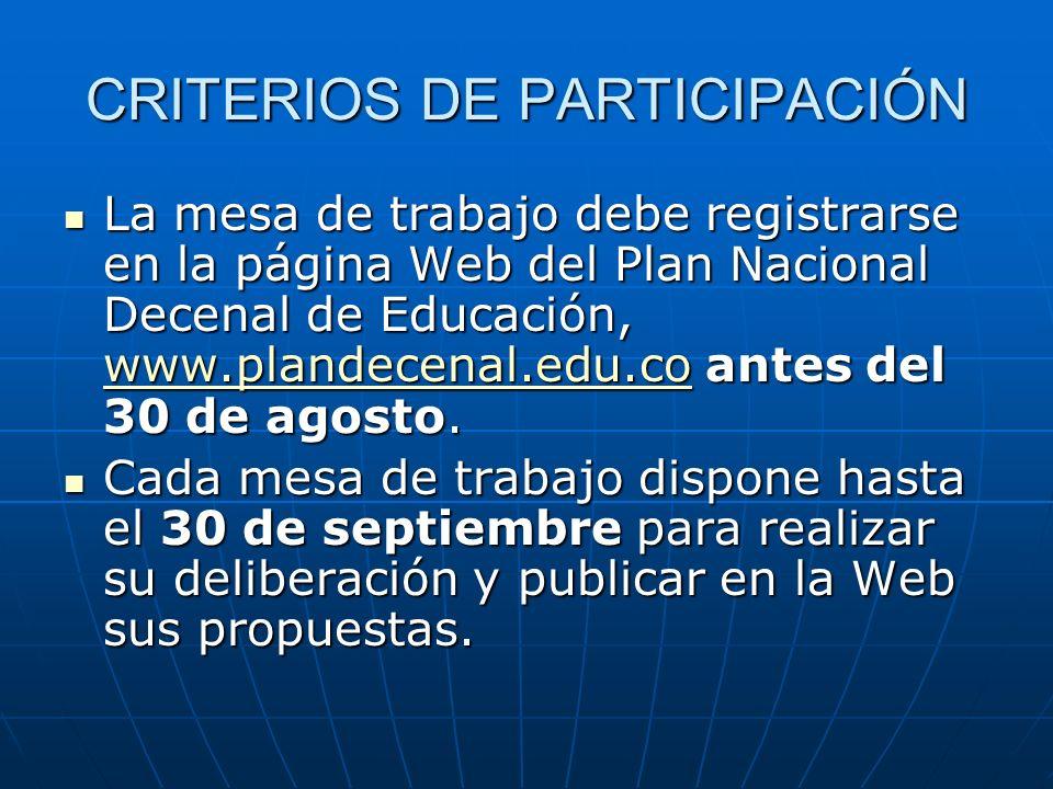 CRITERIOS DE PARTICIPACIÓN La mesa de trabajo debe registrarse en la página Web del Plan Nacional Decenal de Educación, www.plandecenal.edu.co antes d