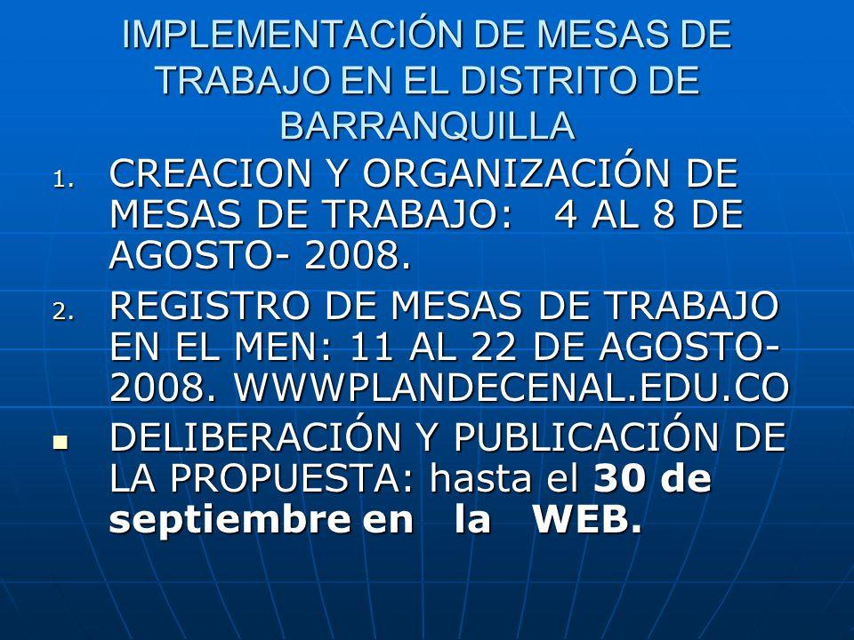 IMPLEMENTACIÓN DE MESAS DE TRABAJO EN EL DISTRITO DE BARRANQUILLA 1. CREACION Y ORGANIZACIÓN DE MESAS DE TRABAJO: 4 AL 8 DE AGOSTO- 2008. 2. REGISTRO