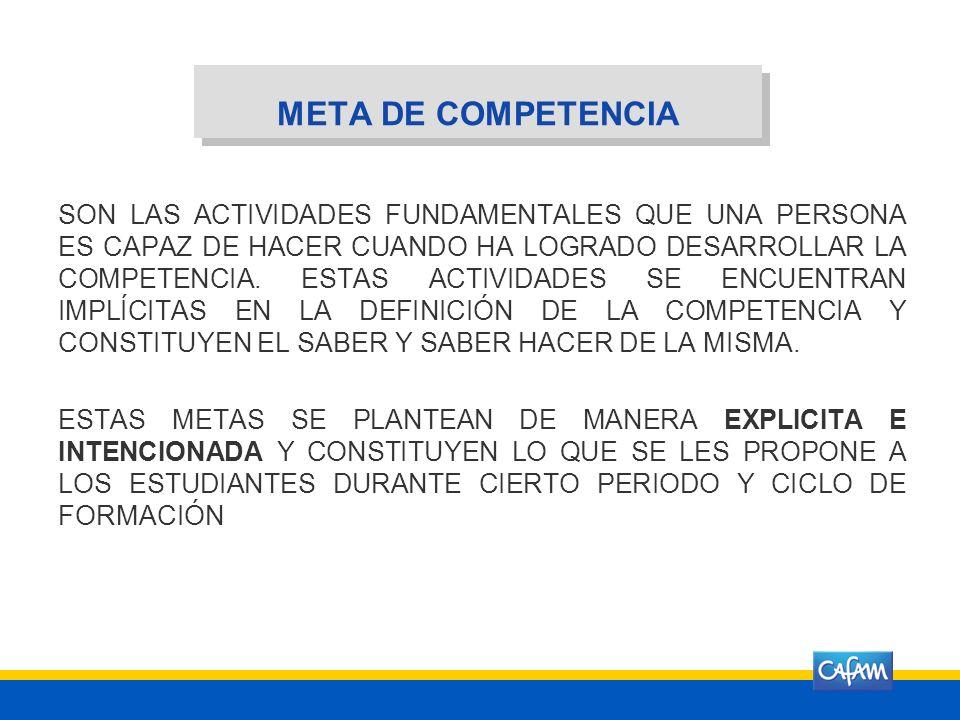 CLASE DE COMPETENCIA LABORAL GENERAL El óvalo ubica al lector en una de las seis clases de CLG NOMBRE DE LA COMPETENCIA Se define la competencia de ma