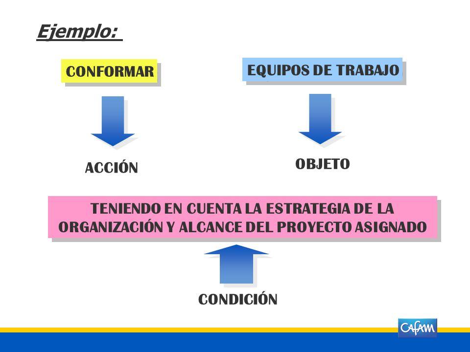 EJEMPLO DE META DE COMPETENCIA CONFORMAR EQUIPOS DE TRABAJO TENIENDO EN CUENTA LA ESTRATEGIA DE LA ORGANIZACIÓN Y ALCANCE DEL PROYECTO ASIGNADO.